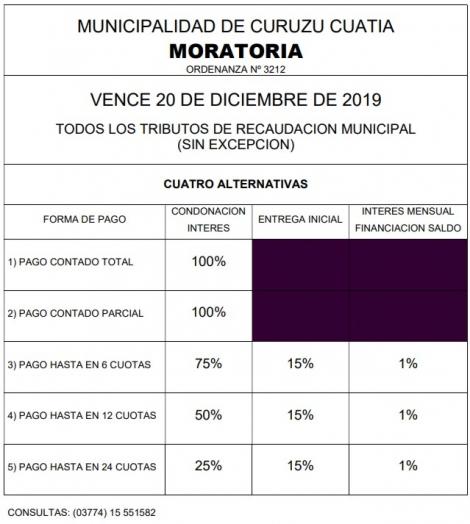 El intendente Irigoyen lanzó una moratoria y facilidades de pago de impuestos municipales