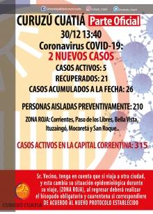 Ya son cinco los casos activos de covid-19 en Curuzú